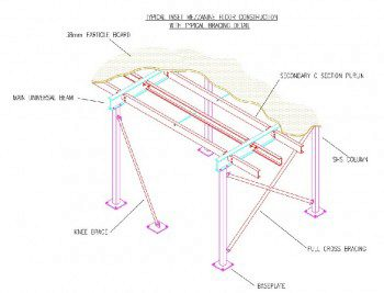 Plenum Ceilings & Ceiling Bulkheads